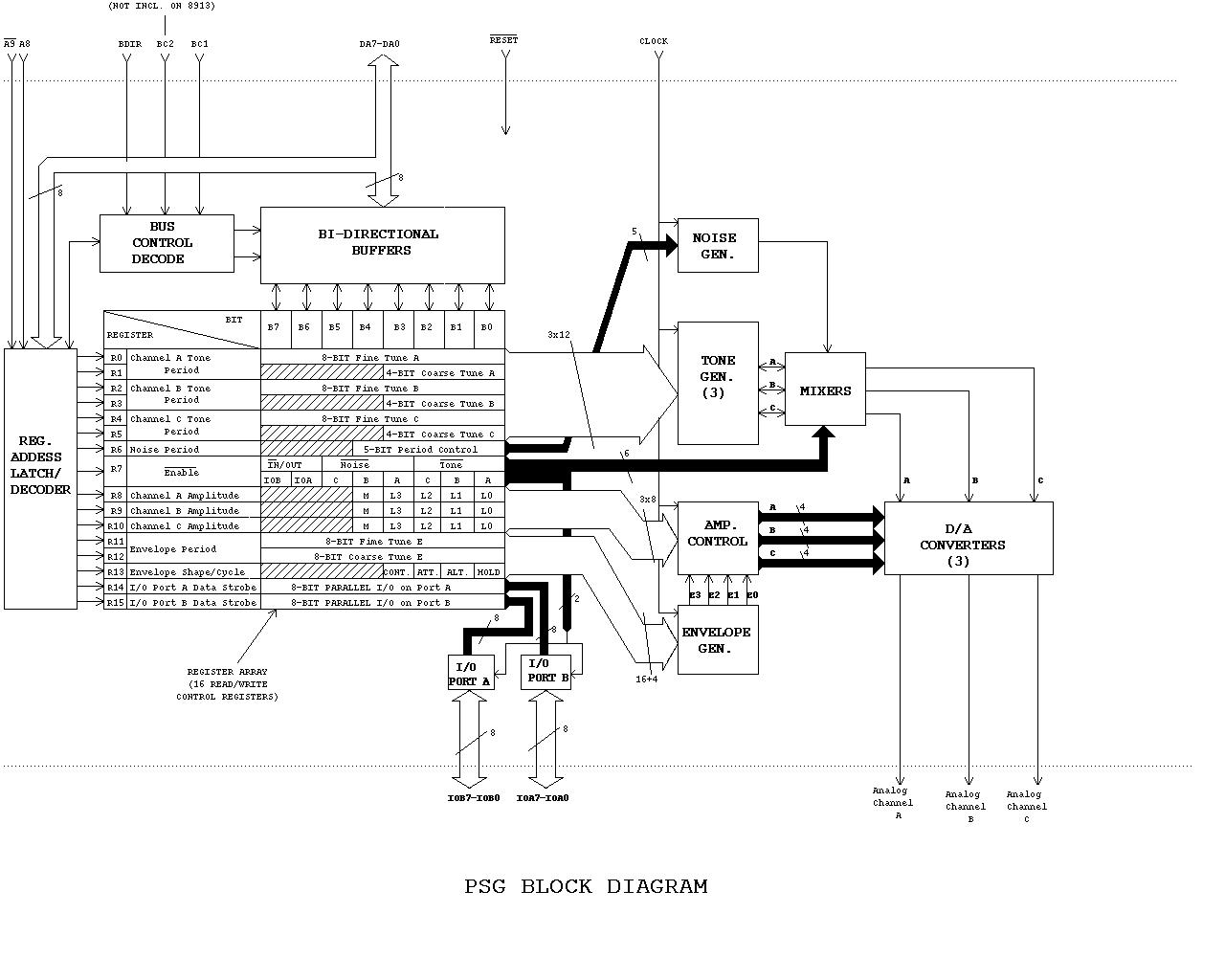 file ay-3-8910 - circuit flowchart png
